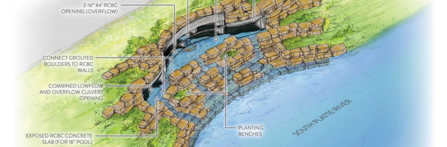 A conceptual drawing of the Sanderson Gulch Stormwater Improvements, showing where the gulch joins the South Platte River.